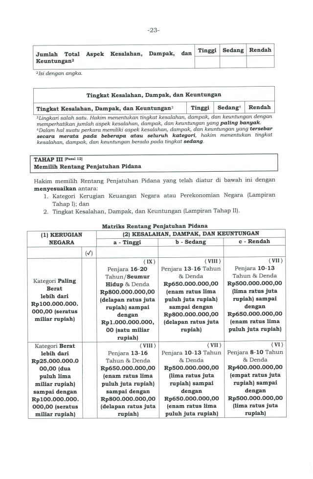 MA Terbitkan Aturan Pedoman Pemidanaan: Koruptor Bisa Dipenjara Seumur Hidup (1202219)