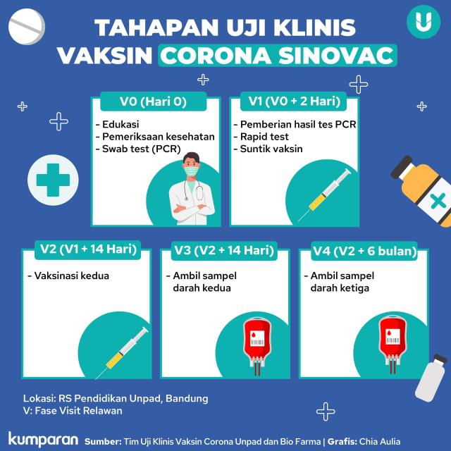 Ridwan Kamil Resmi Daftar Jadi Relawan Uji Klinis Vaksin Corona (359048)