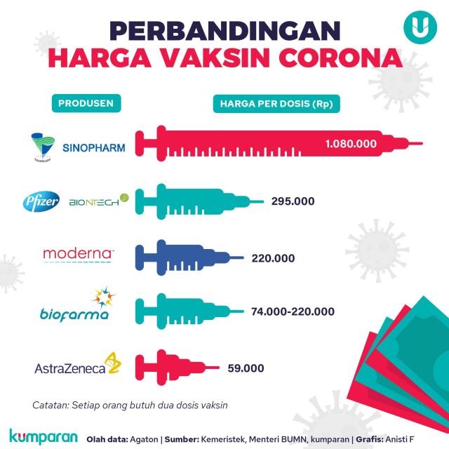 Luhut Mau Minta Tambahan 20 Juta Dosis Vaksin Sinopharm ke UEA (8722)