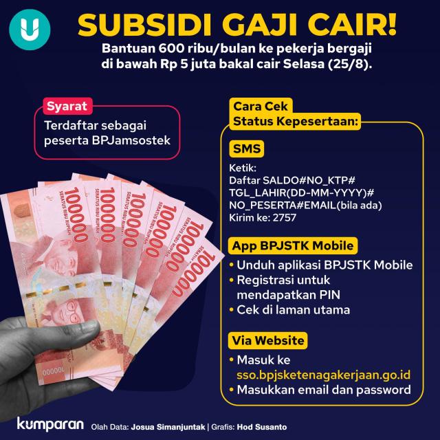 Subsidi Gaji Disetop, Daya Beli Masyarakat Diramal Kembali Anjlok (480781)