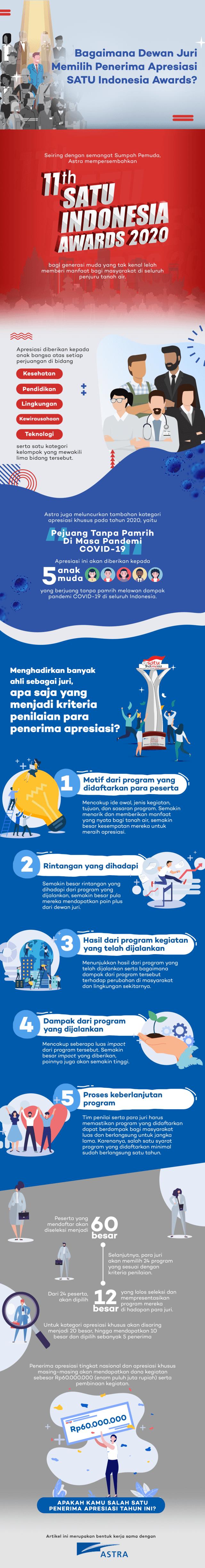 Cari Generasi Muda Inspiratif, Astra Hadirkan SATU Indonesia Awards 2020 (3628)