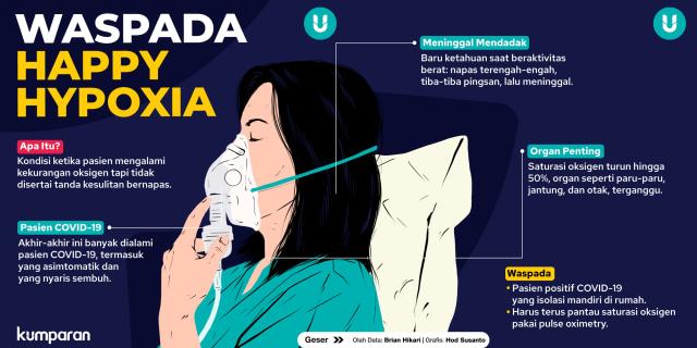 Mengenal Happy Hypoxia, Bisa Sebabkan Kematian Tanpa Gejala Pasien Corona (403)
