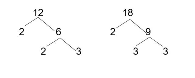 Mengenal FPB dan KPK Dalam Matematika Beserta Cara ...