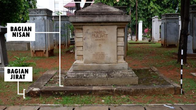 Nasib Makam Marius Hulswit Sang Arsitek Pertama di Hindia Belanda  (64788)