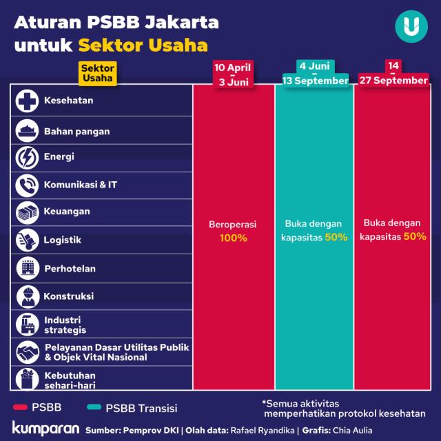Data Pergerakan Utang Luar Negeri Indonesia yang Merana karena Corona (321317)