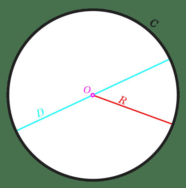 Pengertian Garis Singgung Lingkaran Beserta Rumusnya (174942)