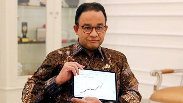 Sistem Ganjil Genap Belum Berlaku di Jakarta, ETLE Tetap Beroperasi (29266)