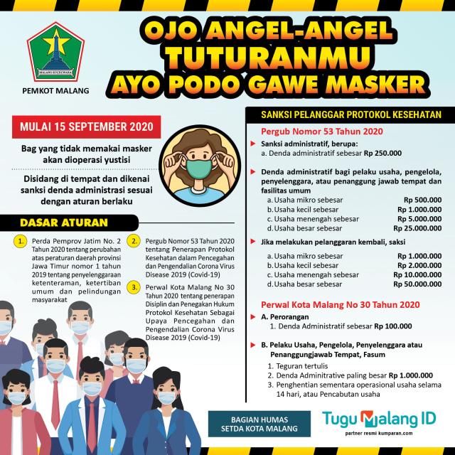 Manfaatkan Platform Digital, Unisma Latih 132 UMKM Binaan Pemkab Malang (22650)