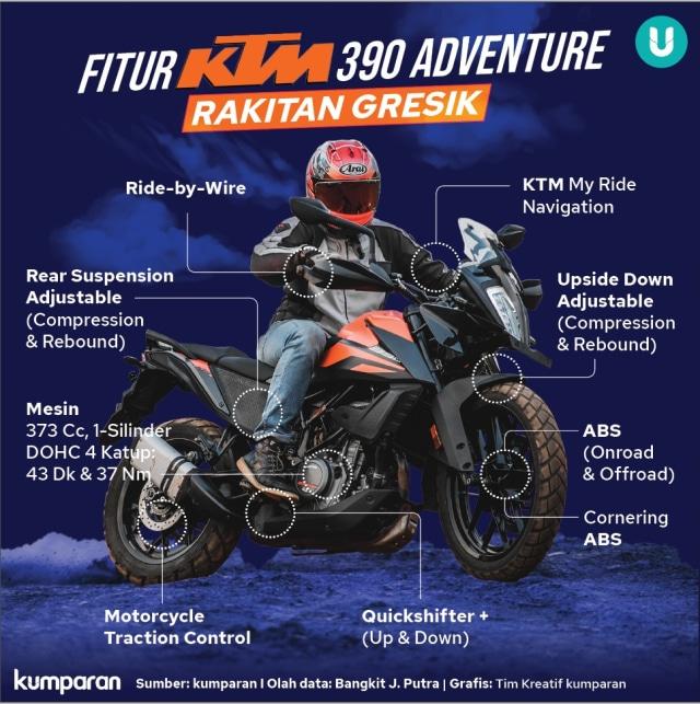 Catatan Kami Setelah Mencoba KTM 390 Adventure di Trek Aspal dan Tanah (11792)