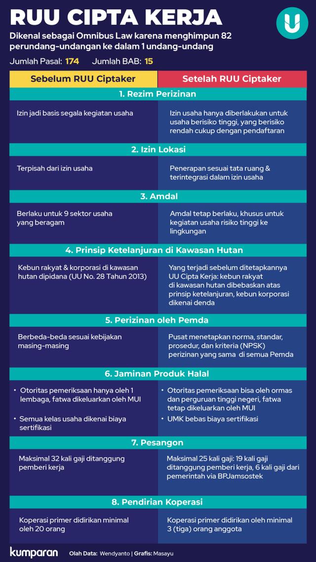 Tok! DPR Sahkan Omnibus Law UU Cipta Kerja (4)