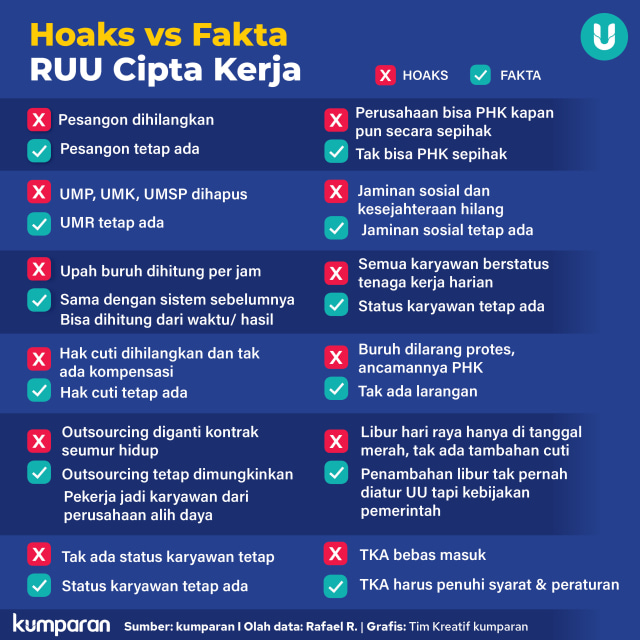 Jokowi: Saya Melihat Unjuk Rasa UU Cipta Kerja Didasari Hoaks di Media Sosial (145882)