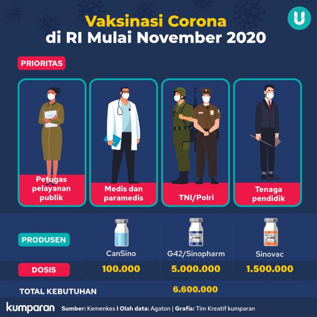 Kabar Terbaru Vaksin Corona Sinovac yang Akan Dipakai di Indonesia (139732)
