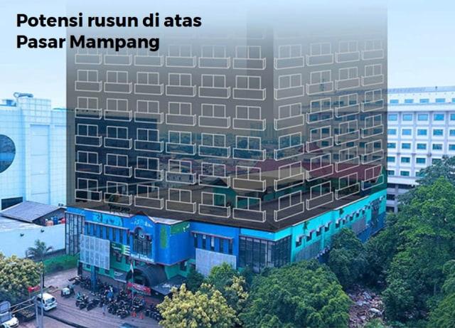 Mewujudkan apartemen bersubsidi melalui kolaborasi pemerintah dan swasta  (261748)
