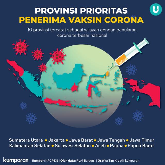 Luhut Sebut Ada Kemungkinan Vaksinasi Corona Molor dari November (348950)