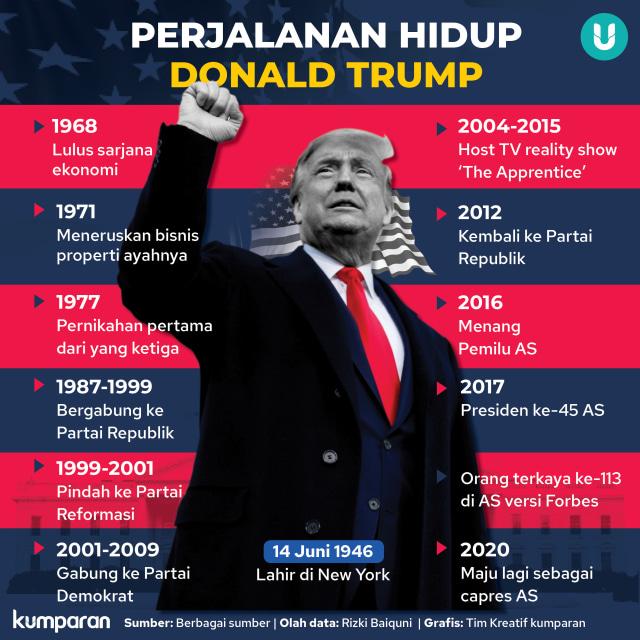 Beda Sistem Pemilu di Amerika Serikat dengan Indonesia (124955)