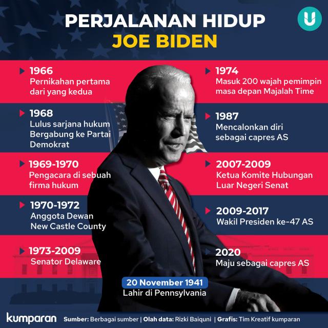Beda Sistem Pemilu di Amerika Serikat dengan Indonesia (124957)