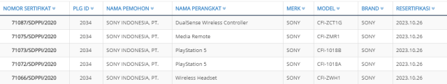Kominfo Ungkap Alasan Kenapa PS5 Wajib Uji Teknis Standar Indonesia (48586)
