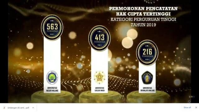 Universitas Negeri Malang Catat Rekor Pencatatan Hak Cipta Tertinggi (1027592)