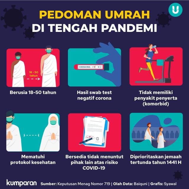 Jemaah Indonesia Kloter 3 Bebas Corona, Bisa Langsung Umrah (351738)