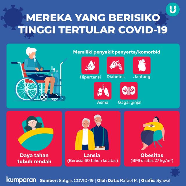 IDI Soroti Kurangnya Fasilitas Kesehatan di Daerah: ICU 2 Pasien 3, Ini Dilema (25496)