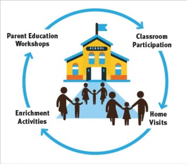 Parental Involvement: Peliknya Pendidikan di Tengah Pandemi (115841)
