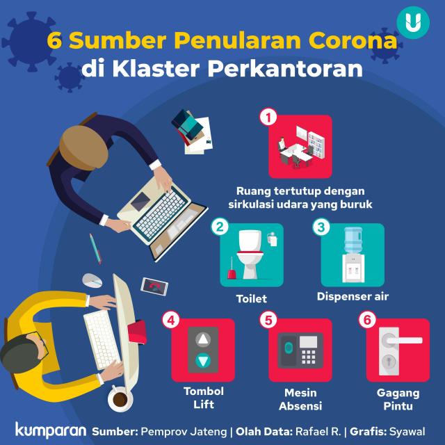 Anies: Penularan Corona di Jakarta Meningkat Setelah Beberapa Pekan Turun (10483)