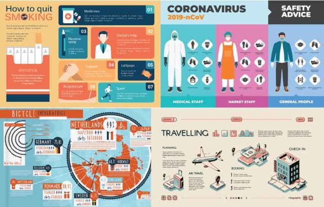 Visualisasi Data dan Infografik, Apa bedanya? (506987)