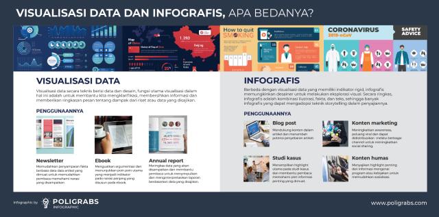 Visualisasi Data dan Infografik, Apa bedanya? (506988)