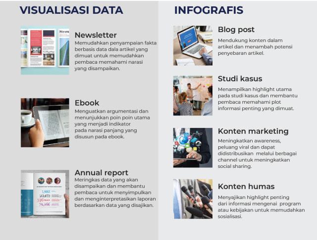 Visualisasi Data dan Infografik, Apa bedanya? (506989)