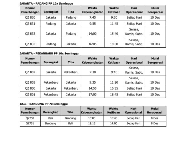 AirAsia Terbang Lebih Awal di Padang, Pekanbaru dan Bandung (51097)