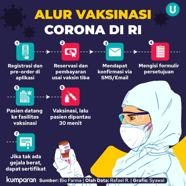 Ridwan Kamil: Manajemen Penyuntikan Vaksin Corona Jangan Sampai Blunder (1729)