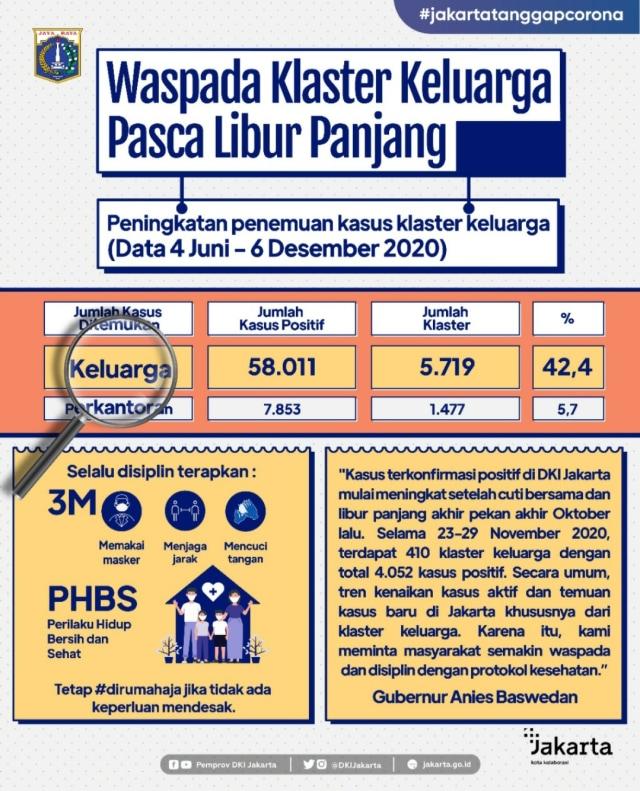Peringatan Jokowi soal PPKM Tak Efektif dan Klaster Keluarga yang Menggila (1)
