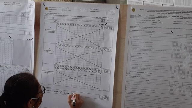 Benyamin-Pilar Menang Telak di TPS Airin, Siti-Ruhamaben Hanya Dapat 1 Suara (68612)