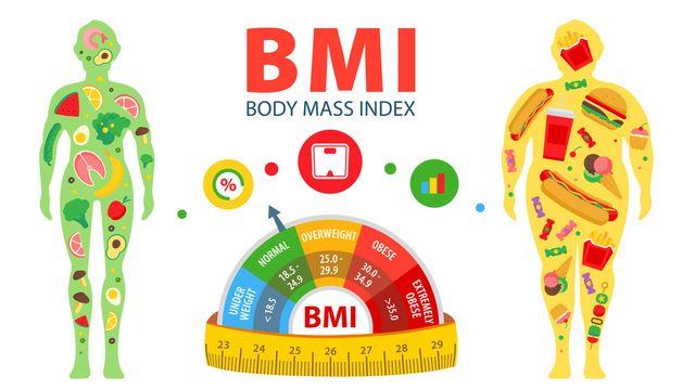 Body Mass Index: Pengertian dan Cara Ukur Berat Badan Ideal  (35966)
