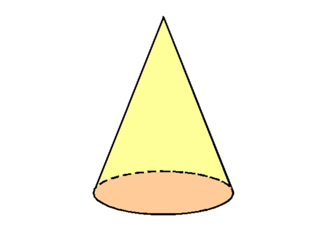 Volume Kerucut dan Ciri-Ciri Beserta Unsurnya (357144)