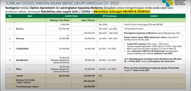4 Negara Asal Vaksin Corona yang Akan Dipakai di Indonesia (82424)