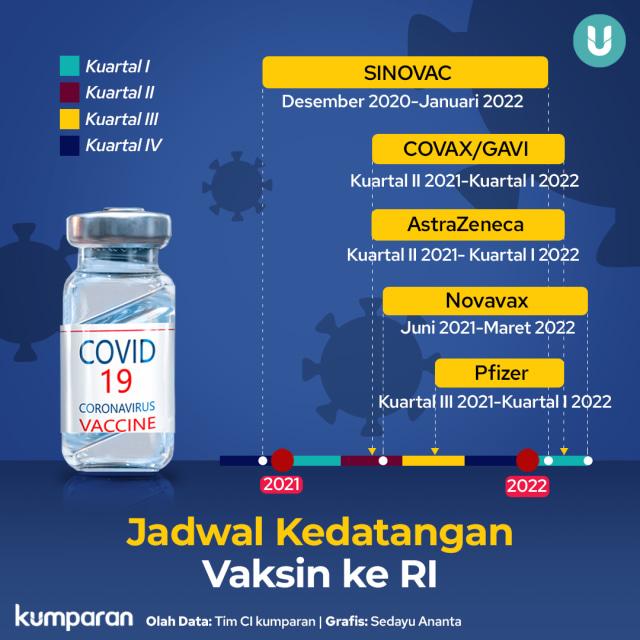Menkes: Butuh 3,5 Tahun Selesaikan Vaksinasi COVID-19 di Indonesia (144491)