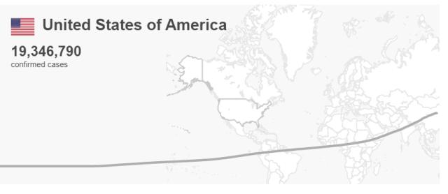 Awal Januari 2021, Amerika Serikat Menjadi Negara Kasus Covid-19 Terbanyak (257673)