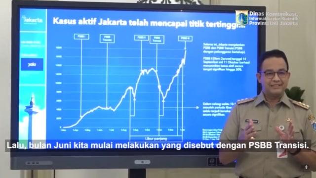 10 Aturan PSBB Jakarta Mulai 11 Januari, Pastikan Keluarga Anda Tahu! (13773)