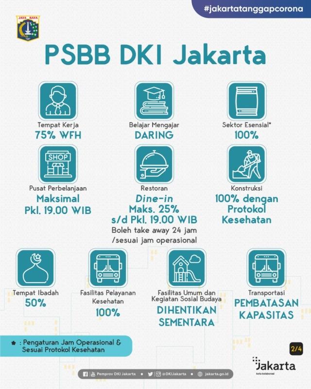 5 Fakta Tentang Klaster Keluarga di Jakarta, Semua Wajib Waspada! (166878)