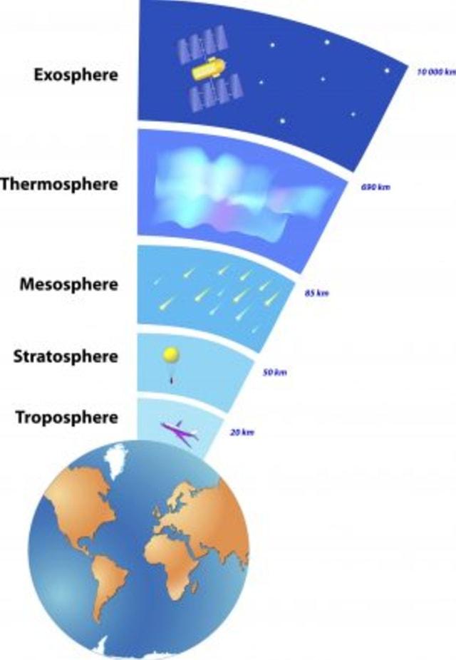 Yuk Kenali Lapisan Atmosfer Beserta Fungsinya yang Menyelimuti Bumi! (180004)