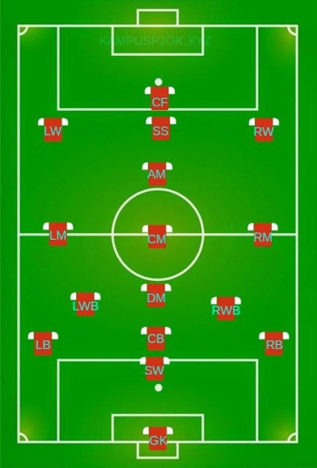 Jumlah Pemain Sepak Bola, Temukan Jawabannya Di Sini! (65627)
