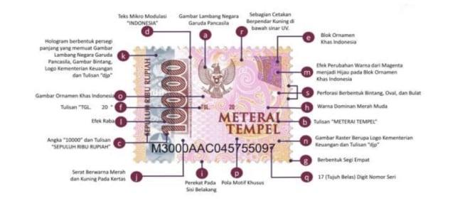 Meterai Rp 10.000 Diluncurkan, Ini Dia Tampilannya (120717)