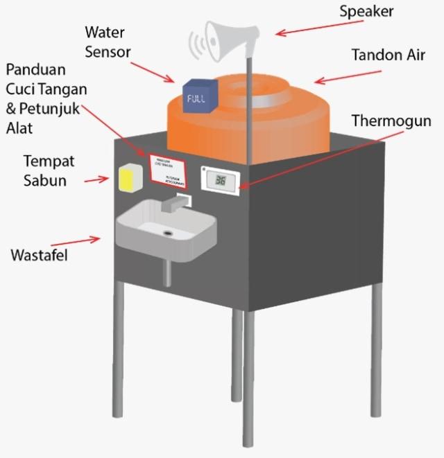 Ini Wastafel Pintar yang Dilengkapi Thermogun Otomatis (1)
