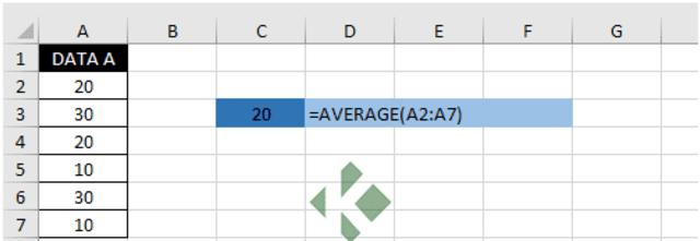 Rumus Akar di Excel dan Langkah-langkah Penghitungan yang ...