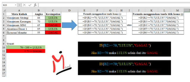 Rumus IF Excel untuk Fungsi Logika (184343)