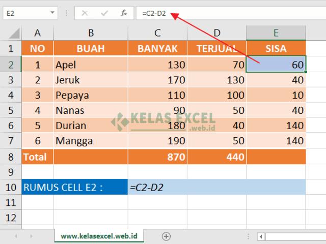 Rumus Pengurangan Excel Tanpa Ribet! (97350)