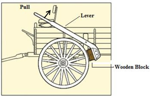 Cikal Bakal Rem Mobil, dari Kayu, Tromol Sampai Cakram, Siapa Penemunya? (48861)