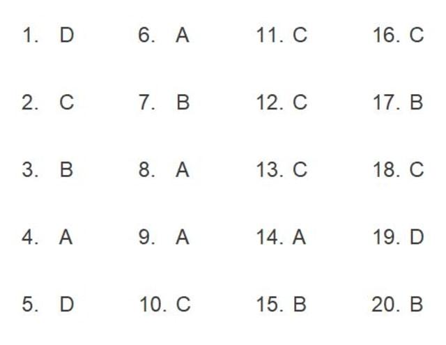 Soal Latihan Beserta Kunci Jawaban Tema 2 Kelas 6 untuk Belajar (96156)