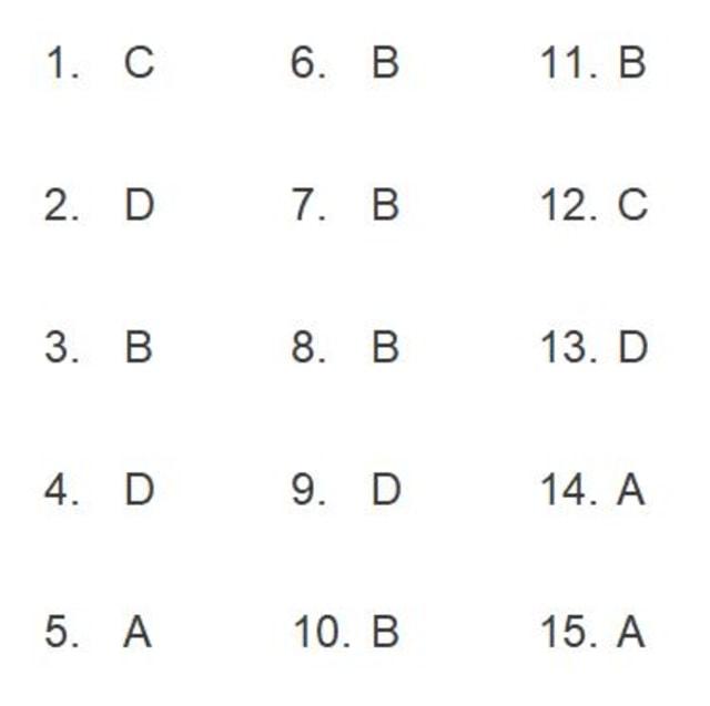 Soal Latihan untuk Memahami Materi Sekolah Beserta Kunci Jawaban Tema 3 Kelas 5 (164993)